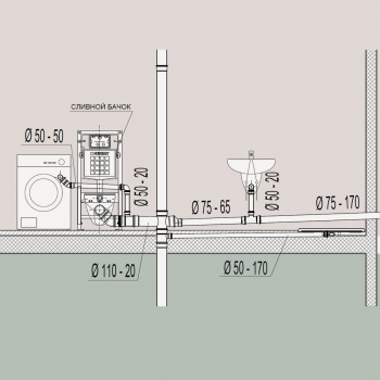 Инженерное проектирование - Project4Home